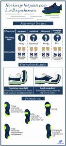 loopschoenen kiezen infographic